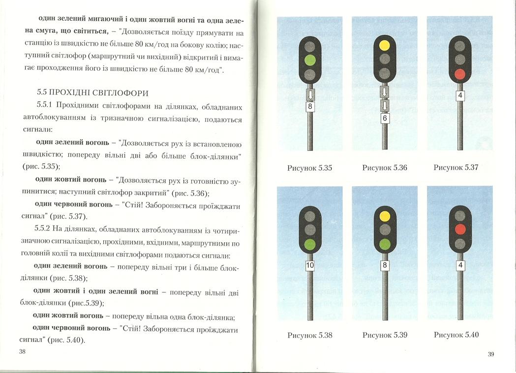 Инструкция по сигналке шерхан